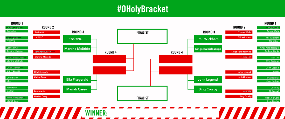 ohholybracketround3